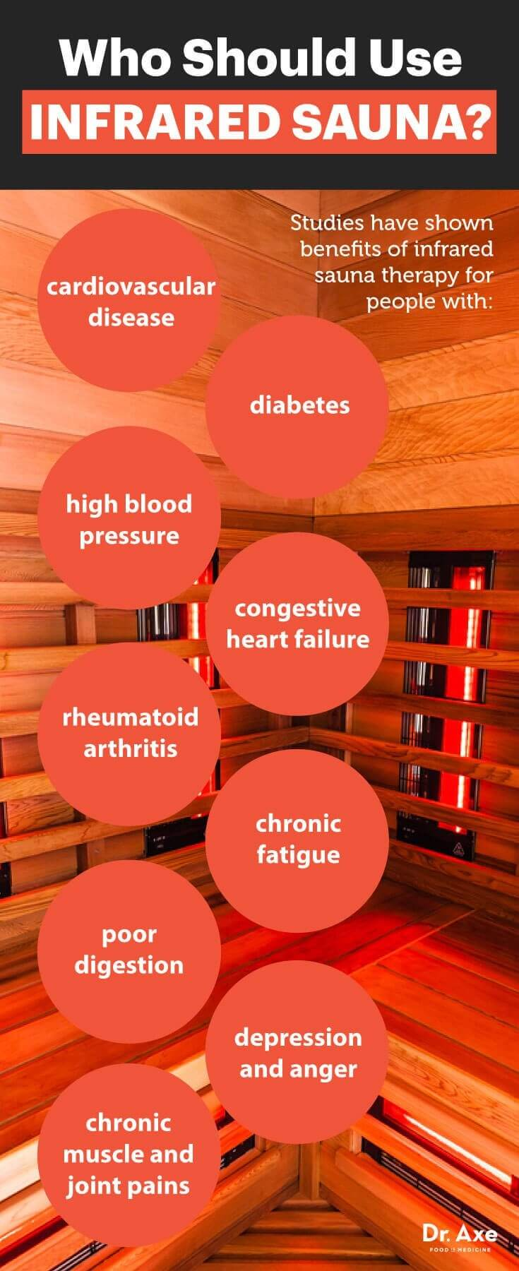 Who should use Infrared Sauna